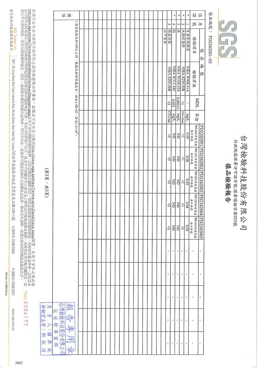 SGS水質樣品檢驗報告2